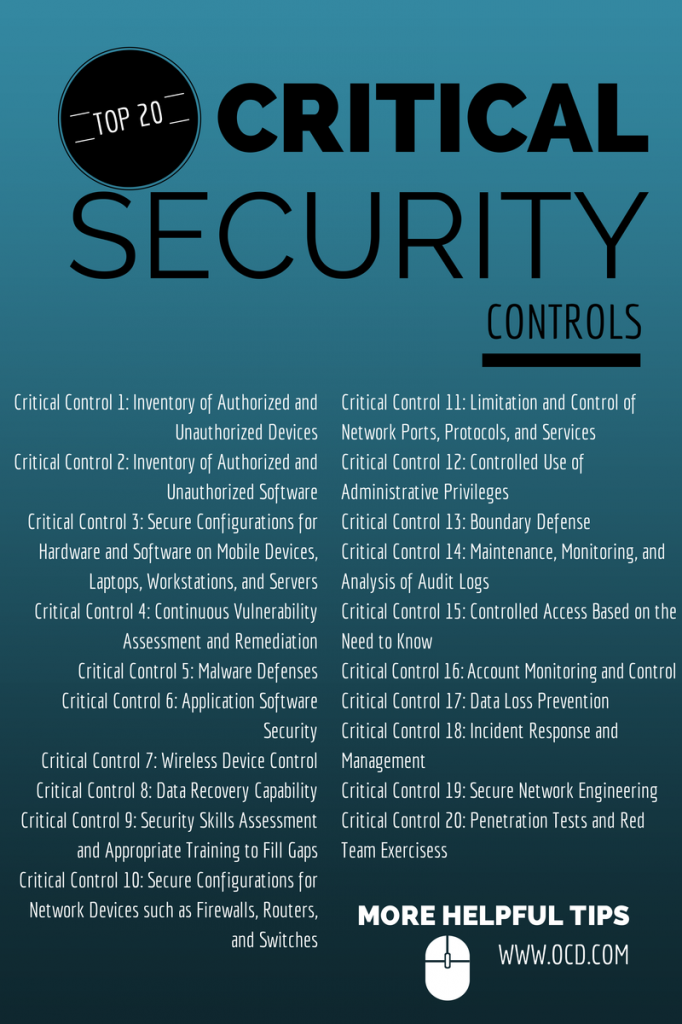 TOP 20 CRITICAL SECURITY CONTROLS CSC