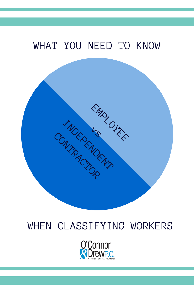 Don't Misclassify employees as Independent Contractors